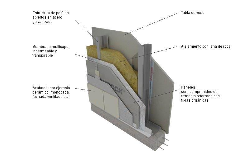 casas-prefabricada-steel-frame-sistema