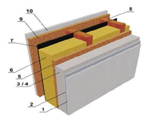 Casas Prefabricadas - Construccion