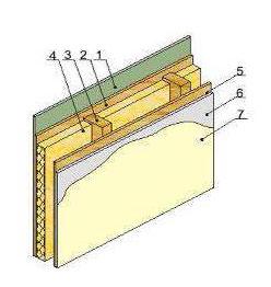 Casas Prefabricadas - Fundamento